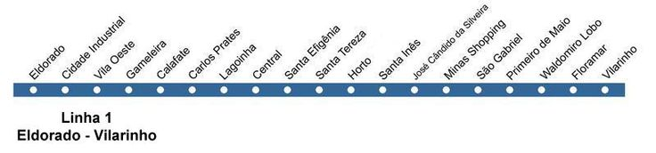 The Belo Horizonte Metro is a train system that travels all the way at a surface level. It currently consists of a single line with a railway that is 37 kilometers in length, and has 19 stations. It works every day of the year from 5:40 am until 11:00 pm, and has a departure frequency that ranges between 4 to 10 minutes. The price for a single ride ticket is of 1.80 reales (0.55 USD.). There is also the option of buying cards. There is no direct connection to the airport, but you can use…