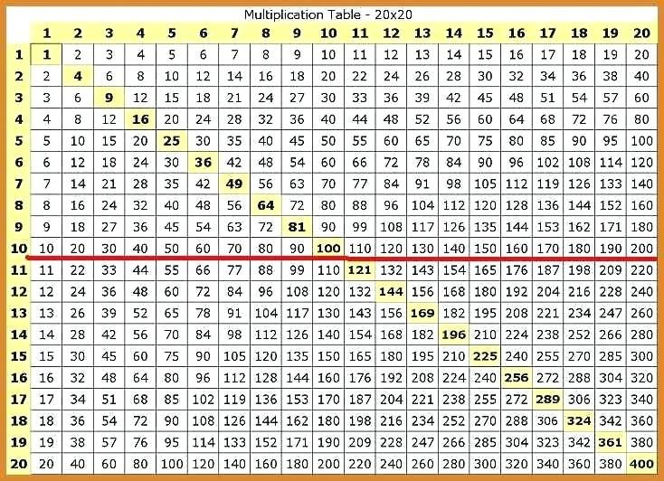 Multiplication Chart 1 Table From To 20 Pdf Printable Free