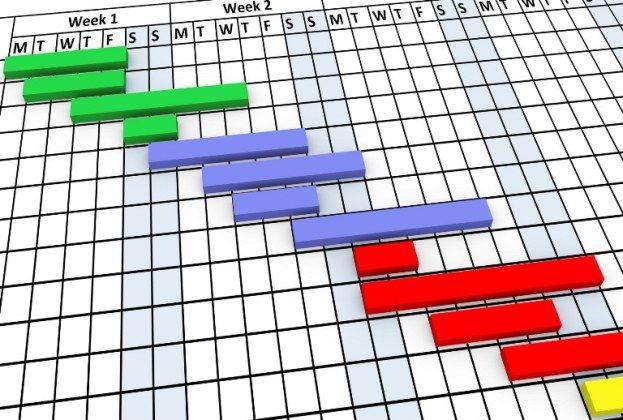 Gantt Chart 3D