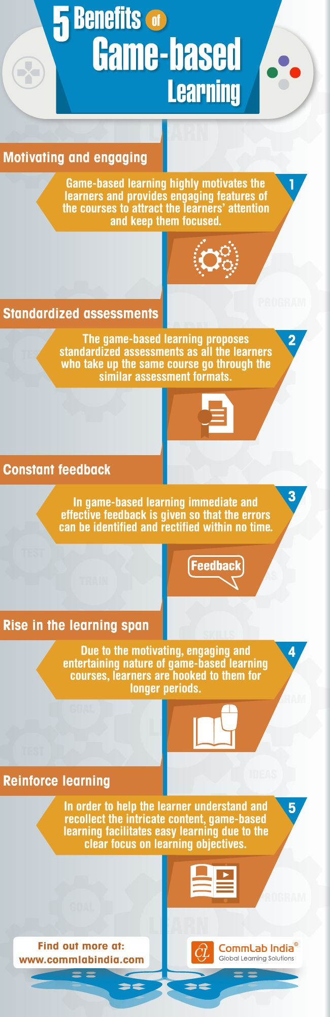 5 Benefits of Game Based Learning [Infographic]