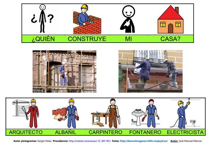 Mapa semántico sobre la Casa (lámina 7), A través de esta actividad, pdremos trabajar la comprensión y la expresión oral, así como la adquisición de vocabulario. http://informaticaparaeducacionespecial.blogspot.com.es/2009/03/mapa-semantico-casa.html