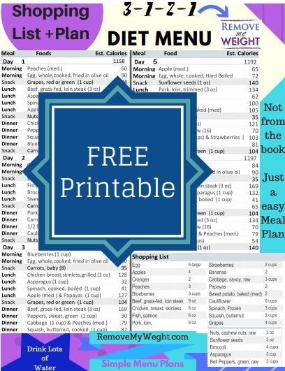 Best  Day Menu Plan For Weight Loss With Shopping List Images