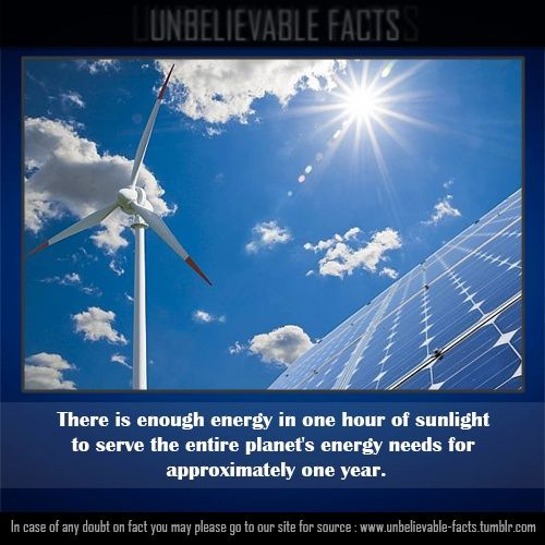 Solar power!: