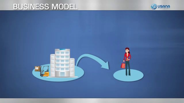 A lot of us wanted to get rich without doing anything.: Business Model