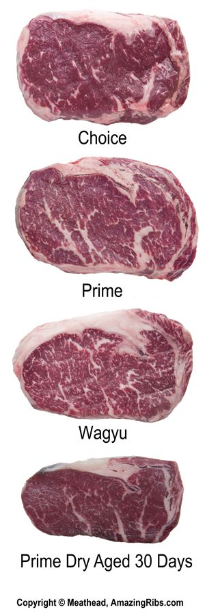 Buying Beef: The Zen Of Beef Grades And Labels, And Busting The Certified Angus And Kobe Beef Myths