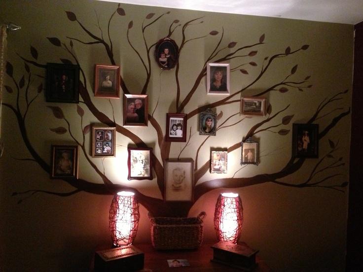 Family Tree Ideas Images On Pinterest