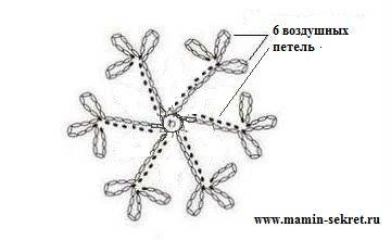Варежки на двух спицах - Вязание - Страна Мам
