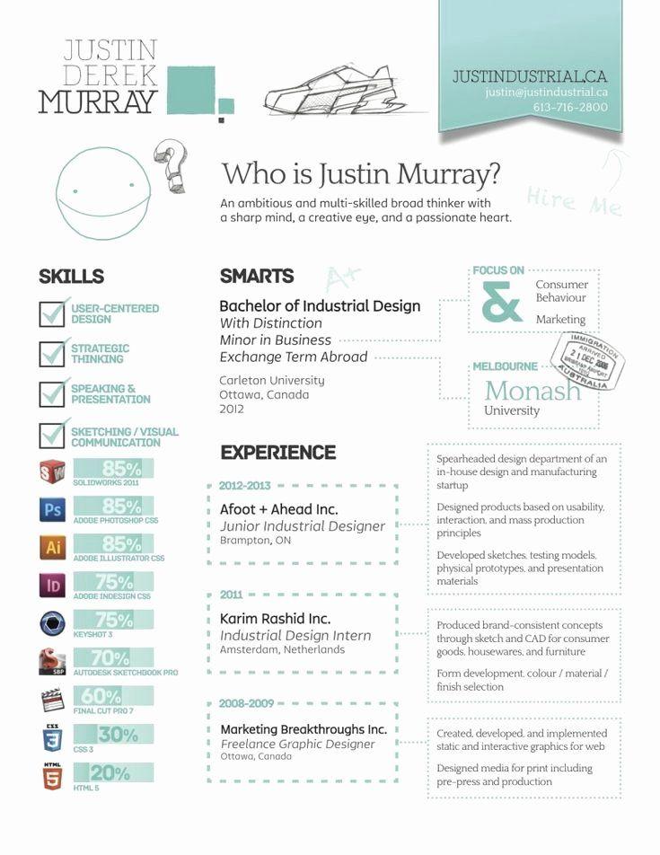 20 Google Product Manager Resume Takethisjoborshoveit Com In 2020 Resume Design Portfolio Resume Job Cover Letter
