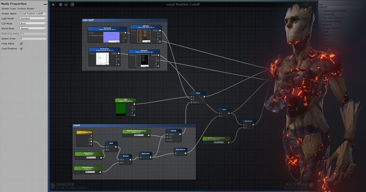 » » BETA 1 only price! « «  The Editor will continue to be improved up until its first release. Not all features are available during the BETA period. Price will increase with every major BETA update, buy it now at a reduced price and help shape the editor to your needs! Learn more: Unity Forum Thread Amplify Shader Editor (ASE) is a node-based shader creation tool inspired by industry leading software. An open and tightly integrated solution, it provides a familiar and consistent…