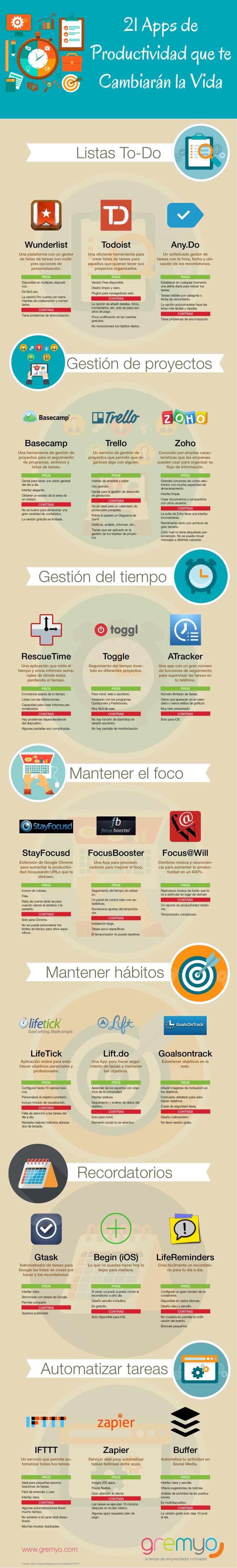 21 Apps de Productividad que te cambiarán la vida #infografia #infographic #productividad