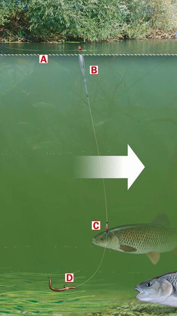 How to use a chubber float for fishing shallow and fast rivers or streams