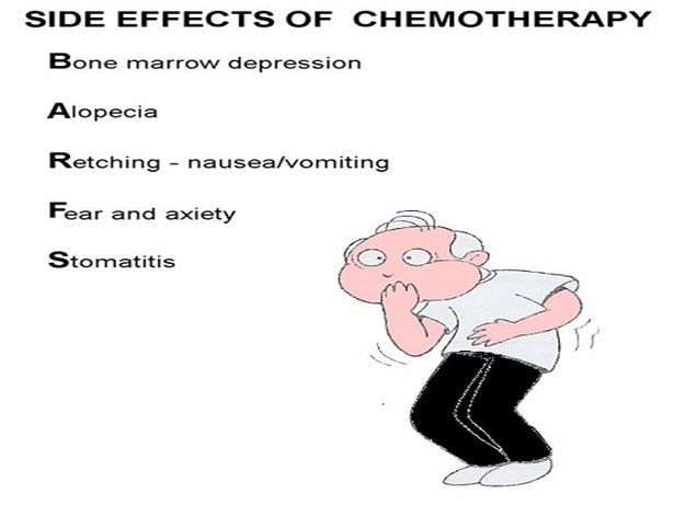 Side effects of Chemo