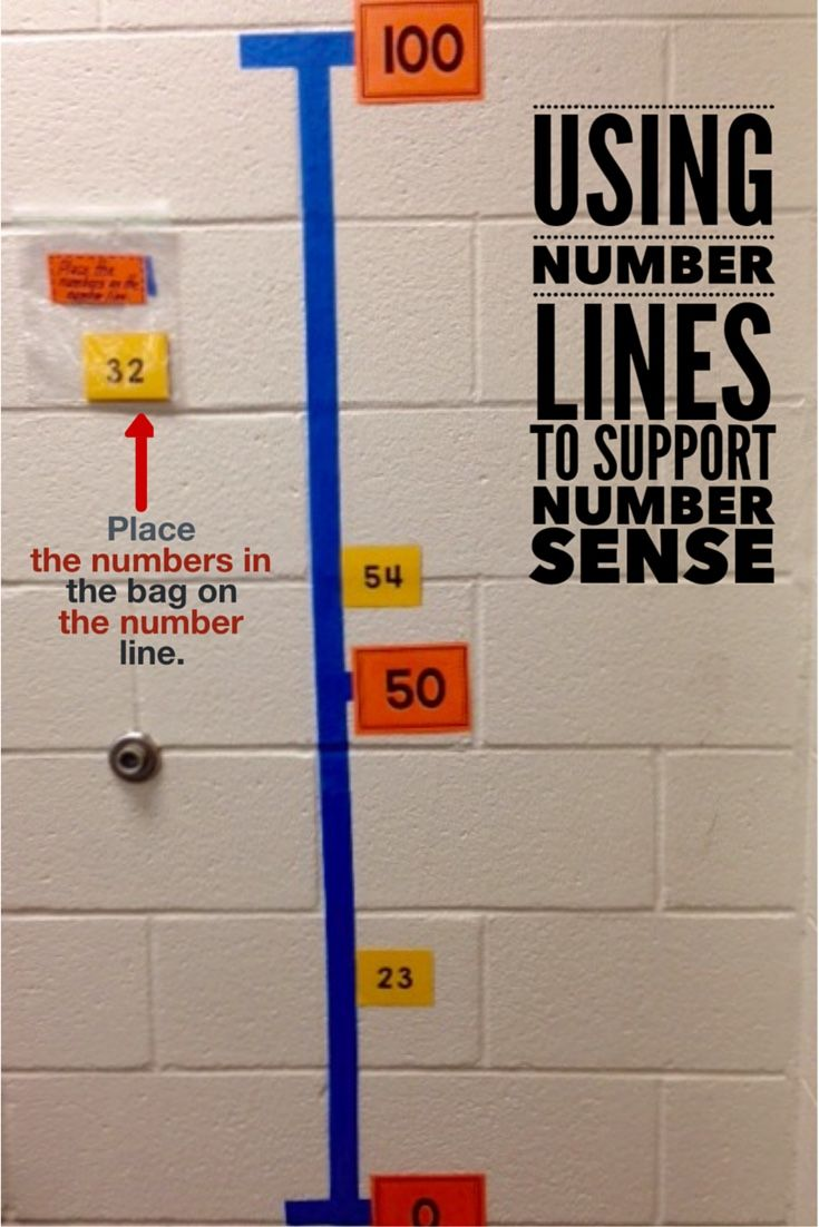 Use Number Lines To Support Number Sense Make A Number