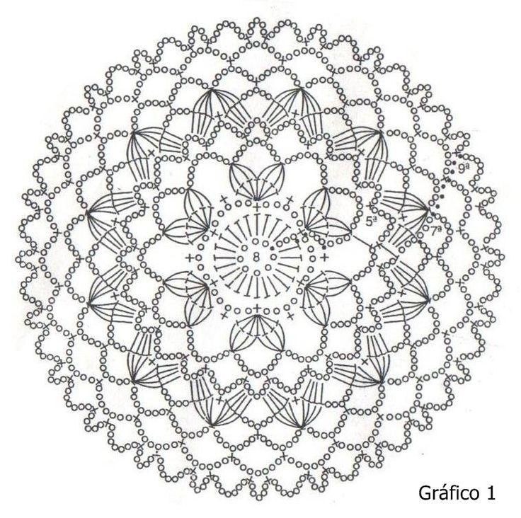 quadrados e redondos de croche com graficos - Pesquisa Google