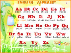 Английский язык для детей (Материалы для распечатки)