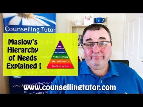 an introduction to the life of abraham maslow Maslow's hierarchy: just another myth  welcome to the childhood of abraham maslow  the whole thrust of my life-philosophy and all my research and.