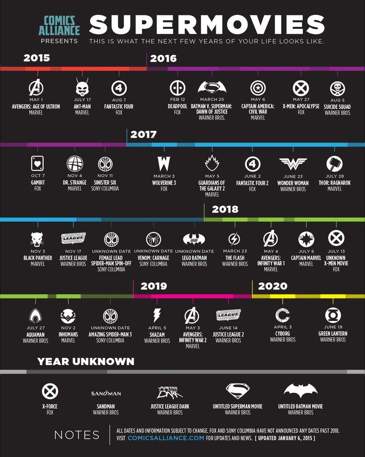 Movie 43 superhero speed dating