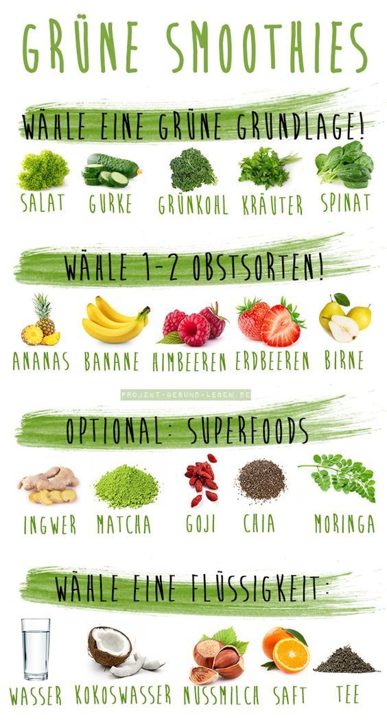 Grüne Smoothies | Projekt: Gesund leben | Blog über Ernährung, Bewegung und Entspannung