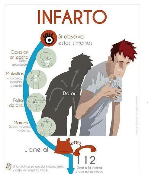 Sintomas del infarto http://www.ideal.es/sociedad/201509/10/sintomas-presenta-quien-esta-sufriendo-infarto-20150910095527.html