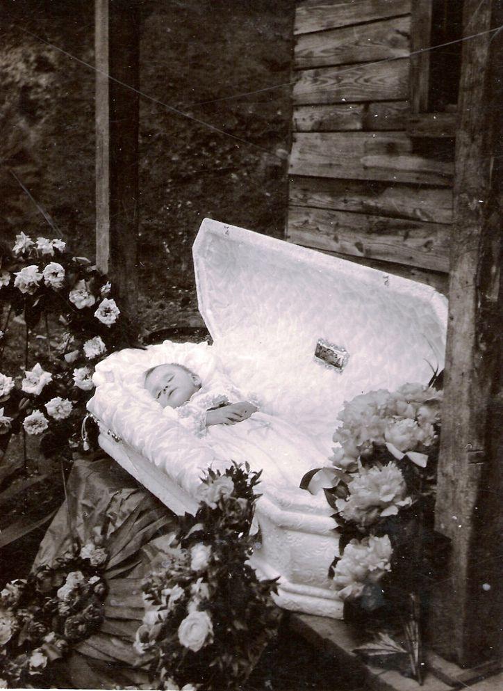 Post-mortem interval