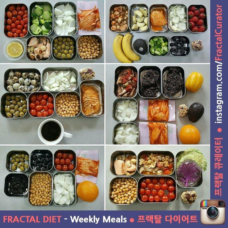 best 25  korean diet ideas on pinterest