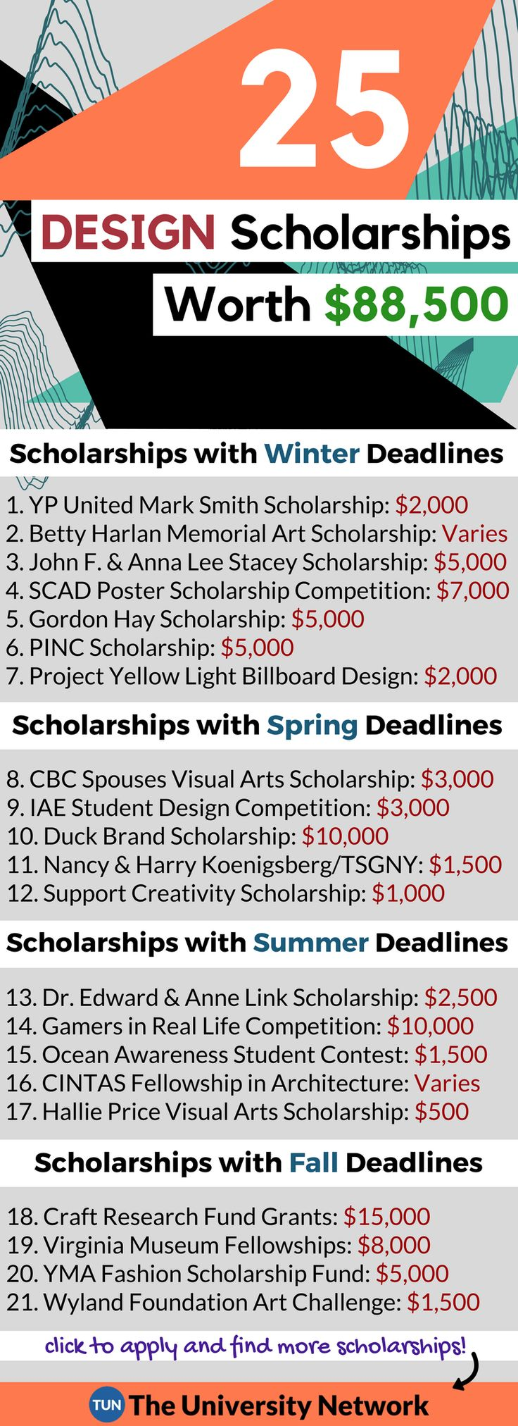 Here is a selection of Design Scholarships that are listed on TUN.
