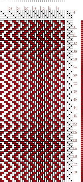 Hand Weaving Draft: Plate 2, Figure 36, Dictionary of Weaves Part I by E.A. Posselt, 4S, 3T - Handweaving.net Hand Weaving and Draft Archive