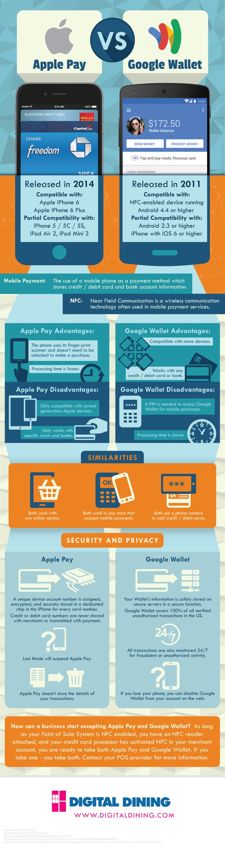 Infographie Heuristique De Facebook further 480266747732941518 additionally 220183869257723365 in addition E merce Tips To Boost Your Online Sales Infographic also How Students Spend Their Money. on google infographic