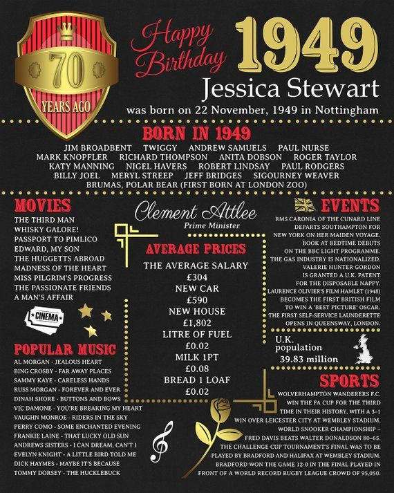 Personalized 70th Birthday Poster Uk Version 1949 Facts 70