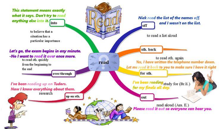 phrasal verbs list pdf free download