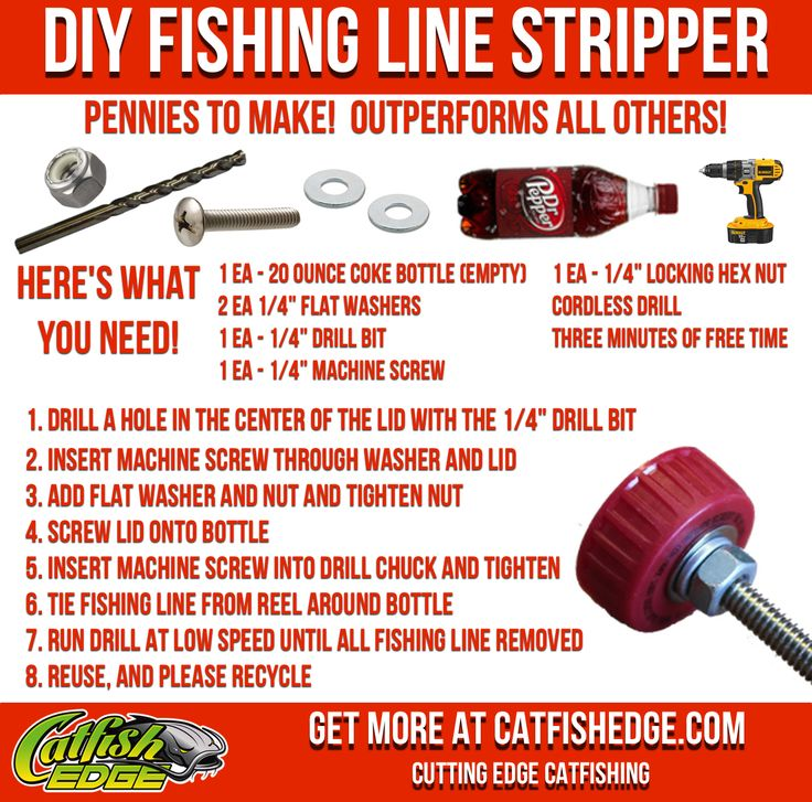 10 best images about catfish fishing tips on pinterest for Fishing tips and tricks