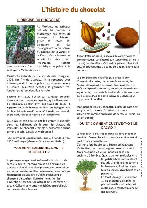 Histoire du chocolat - Pâques - Lecture documentaire - Cm1 - Cm2 - Cycle 3 - Pass Education