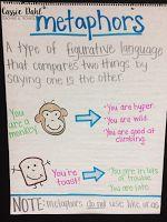 103 Best Poetry Images On Pinterest School Teaching