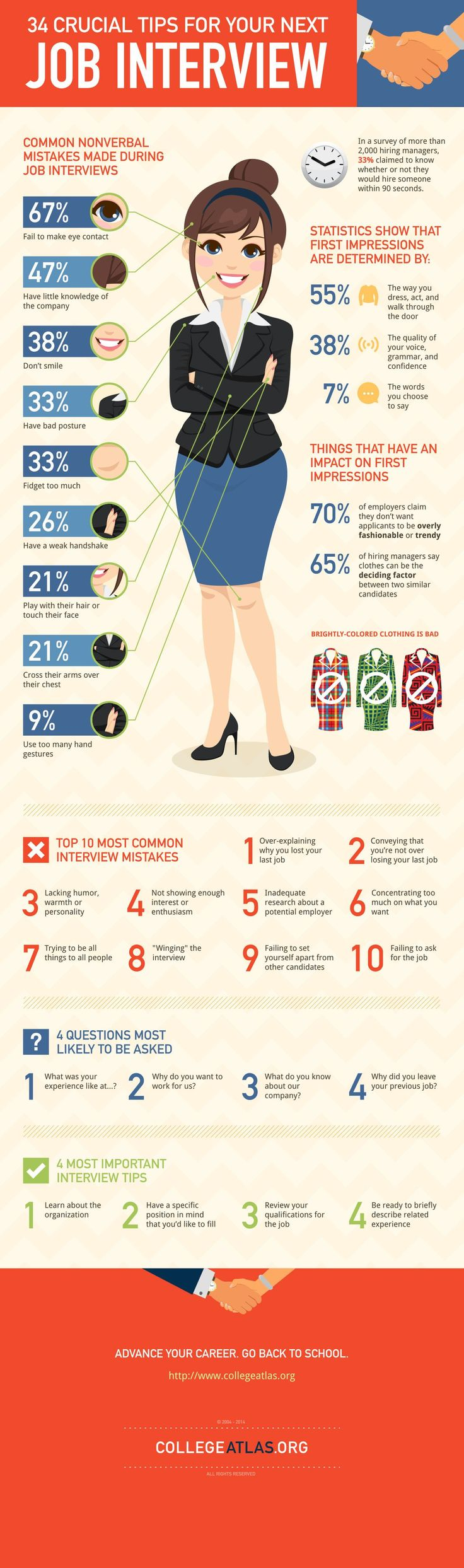 (34 Tips for Your Next Job Interview) - http://betterhiring.com/34-tips-for-your-next-job-interview/ - Next time you go to a job interview – try to remember some of these tips! CollegeAtlas.org have collected 34 of the most important in the infographic below. Takeaways:  38% of people don't smile during a job interview – this is a mistake!   First impressions are 55% decided by the way you dress, ...