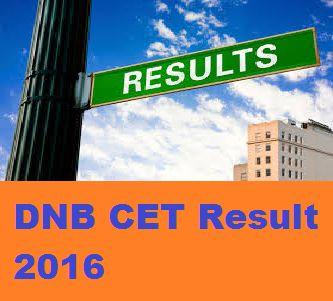 DNB CET Result