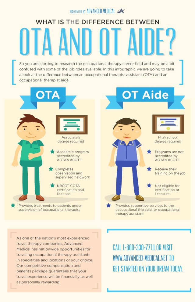 occupational therapy assistant vs ot aide infographic - Physical Therapist Aide Salary