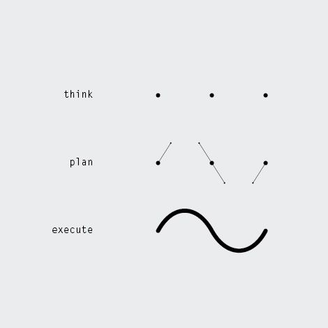 Awesome Design Inspiration. think. plan. execute. #Quotes #Words #Inspiration