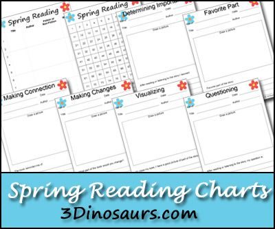 Spring Reading Charts: 100 & 200 Sticker Chart, 1 to 100 Author – Title – Date, and Different Observations: Questions, Favorite Part, Visualizing, Determining Importance, Making Changes, and Making A Connection.