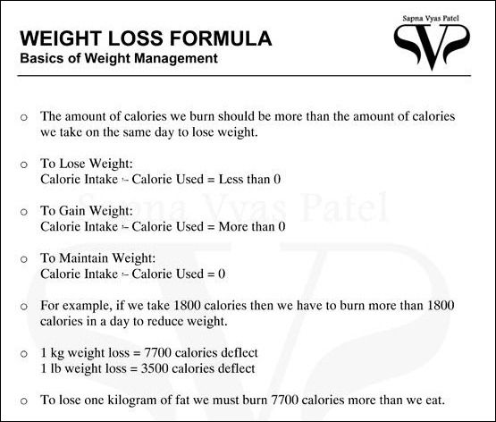 Does fat burning pills work picture 1