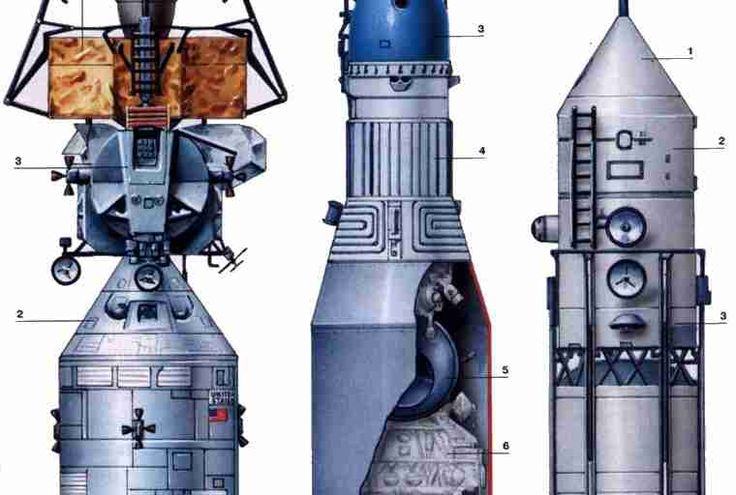 What Would a Soviet Moon Landing Have Looked Like? - Seeker