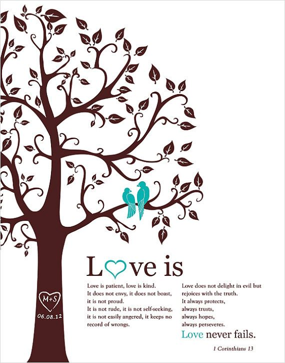 Love Is Patient Bible Verse Birds In The Tree Custom Wedding Anniversary Gift Personalized Family Wall Art Quote Print
