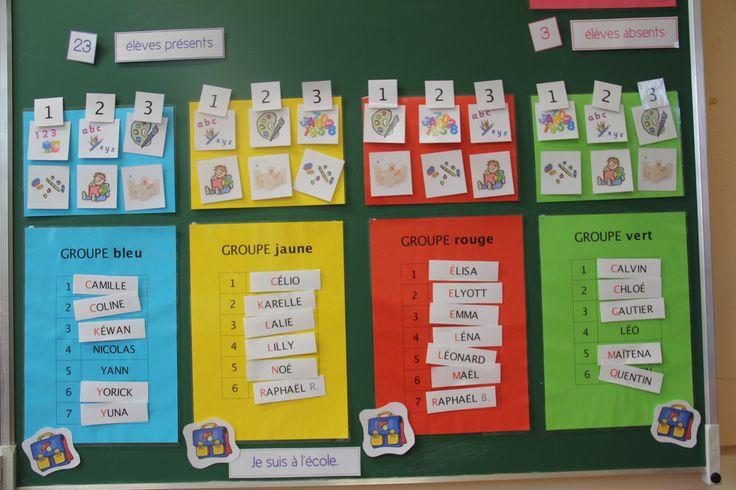 Les présents et les absents - In My Classroom