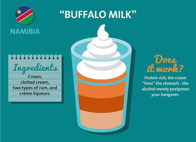 Namibia. | 11 Curious Hangover Cures From Around The World