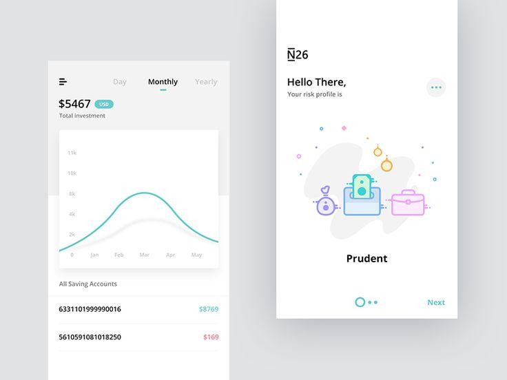 Dashboard + Risk profile assess by Prakhar Neel Sharma