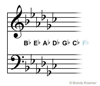 Key Signatures With Flats: G Flat Major - E Flat Minor
