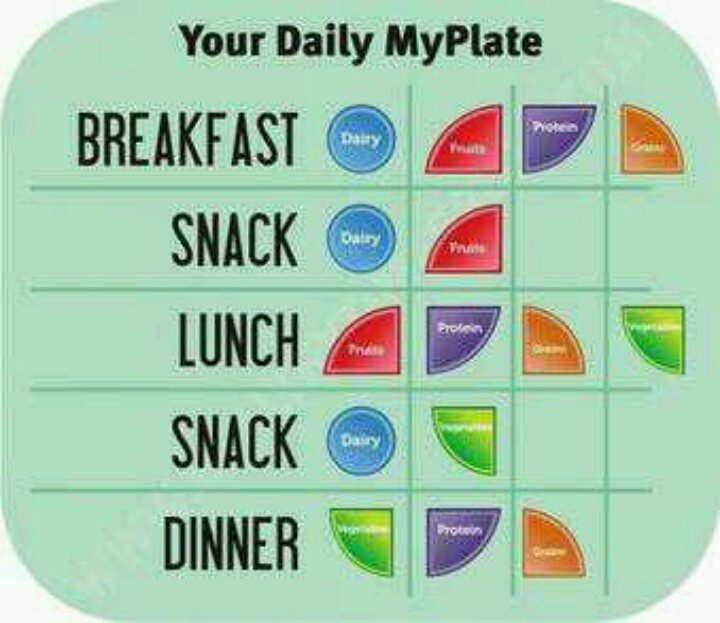 148 best Meal Plans images on Pinterest Exercises, Healthy eats - healthy meal plan