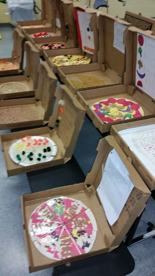 Pizza Fractions Project! - This activity was a great way to incorporate fractions and creativity all in one project!