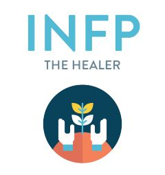 INFP, the Healer Personality Type: INFPs and Other Personality Types:  Kindred Spirits, Intriguing Differences, Potential Complements, Challenging Opposites