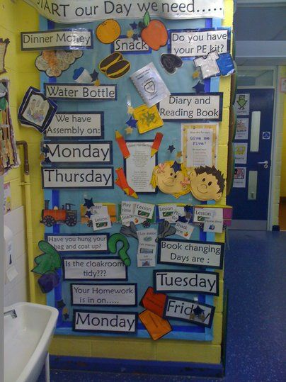 Start The Day Display, classroom display, class display, Ourselves, day, start,week, we need, rules, friend, Early Years (EYFS), KS1& KS2 Primary Resources