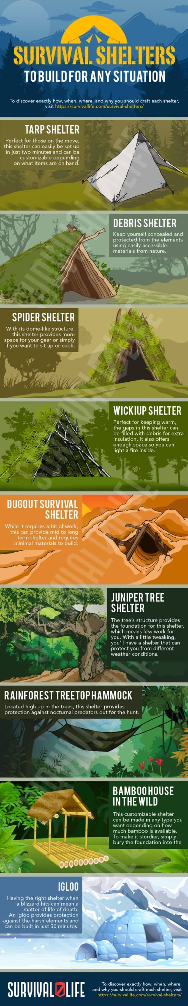 Check out The DIY Survival Shelters You Need To Know To Survive Anything at https://survivallife.com/survival-shelters/